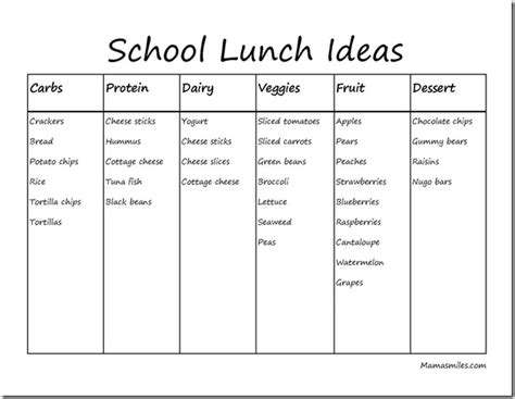 top 28 cing lunch menu ideas 6 foolproof healthy
