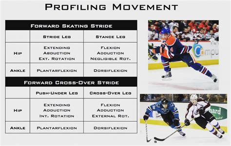 movement pattern analysis consultant certificate 11 speed training tips kevin neeld