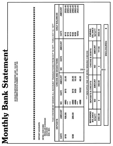 Monthly Bank Statement 14325 502 Navy Federal Bank Statement Template