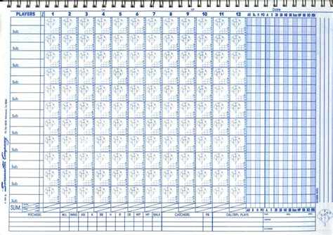 baseball box score template baseball box score template