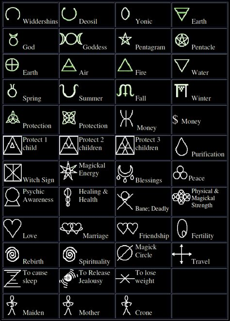 the alphabet versus the goddess the conflict between word and image books pagan protection symbols against evil most common pagan