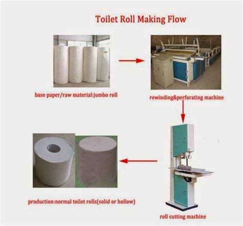 how to start toilet roll toilet tissue paper production