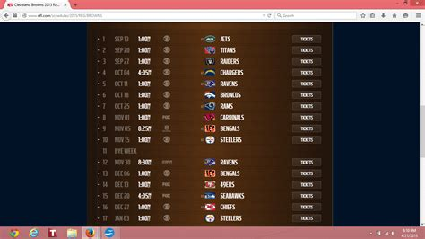 Cleveland Records Prediction Of Cleveland Browns Record Autos Post
