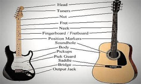 usaha membuat gitar jejak rekam gitar dari masa artikel musik indie