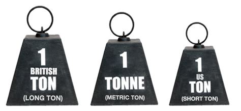 how to put a ton in comfortably tonne vs ton when specifying handling equipment capacities