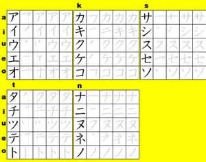 katakana worksheet abitlikethis