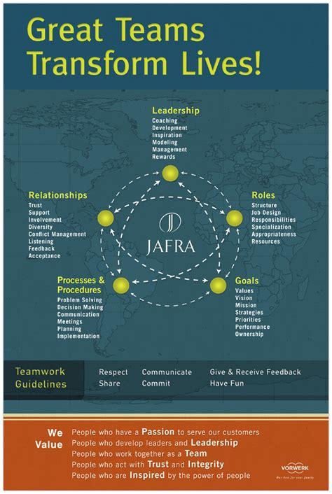 design poster company jafra team poster wade michael designs graphic design