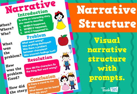 printable narrative poster narrative structure printable teacher resources for