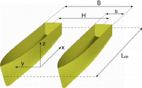 catamaran hull geometry delft catamaran geometry and dimensions figure 2 of 2