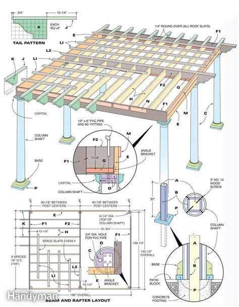 Patio And Pergola Plans How To Build A Pergola The Family Handyman