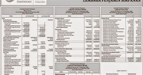 skripsi akuntansi audit internal proposal dan skripsi akuntansi laporan keuangan terbaru