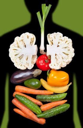 Vegan Detox Symptoms by Vegan Detox Day 17 Detox And Feelings Nature