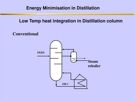 ppt energy efficiency improvement in refineries and