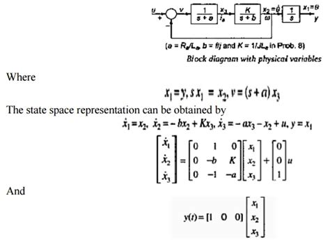 state space to block diagram block diagram to state space representation wiring