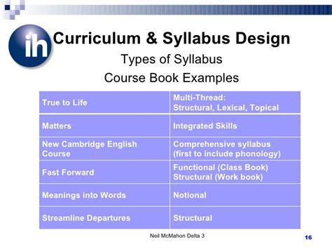 syllabus design template delta 3 curriculum syllabus design and course planning
