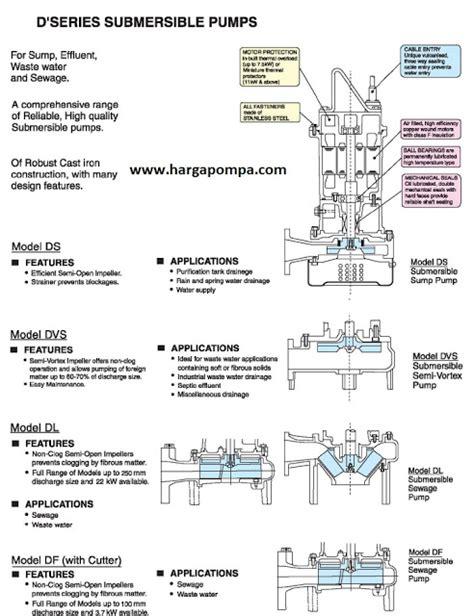 Harga Pompa Submersible Franklin by Harga Submersible Dan Centrifugal Pompa Ebara