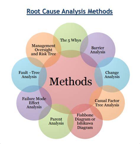 Analysis Methods Root Cause Analysis Template 9 Free For Pdf