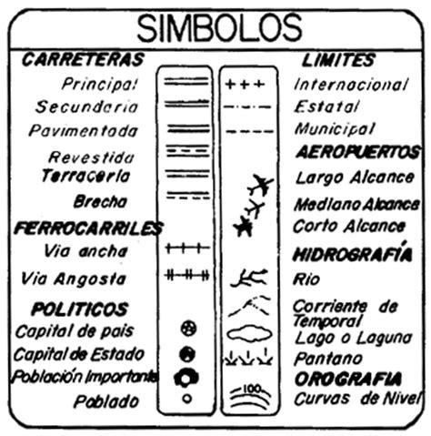 imagenes de simbolos usados en los mapas formas de representar a la tierra