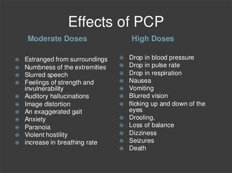 Pcp Also Search For Pcp Effects Search Engine At Search