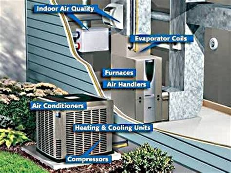 Heating Cooling Plumbing by Heating Cooling Info Pend Oreille Mechanical
