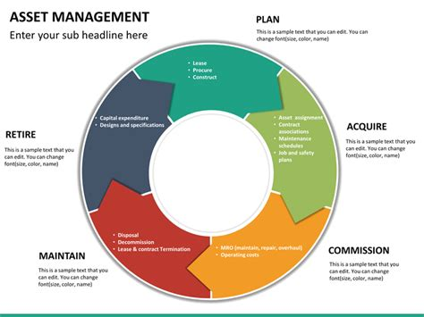 Management Ppt Templates