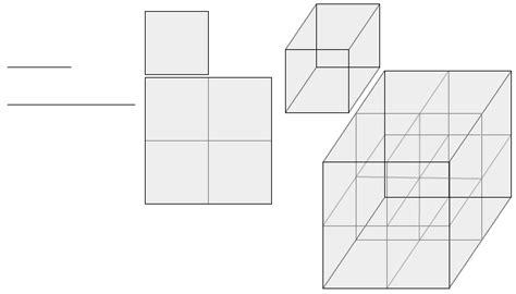 Raum Quadratmeter Berechnen by Dimensionen Verh 228 Ltnisse Bei Fl 228 Che Und Raum Berechnen