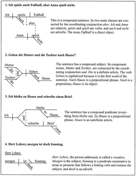 diagramming subjects and verbs diagram diagramming subjects and predicates worksheets