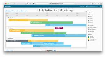 It Roadmap Template by 3 Exle Roadmaps For Product Managers