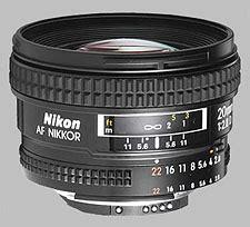 Nikon Af 20mm F 2 8d Lens nikon 20mm f 2 8d af nikkor review