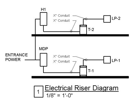 Plumbing Riser Definition by Electrical Riser Diagram Boat Electrical System Diagram