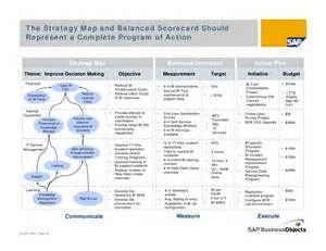 business intelligence plan template business intelligence competency centers australia