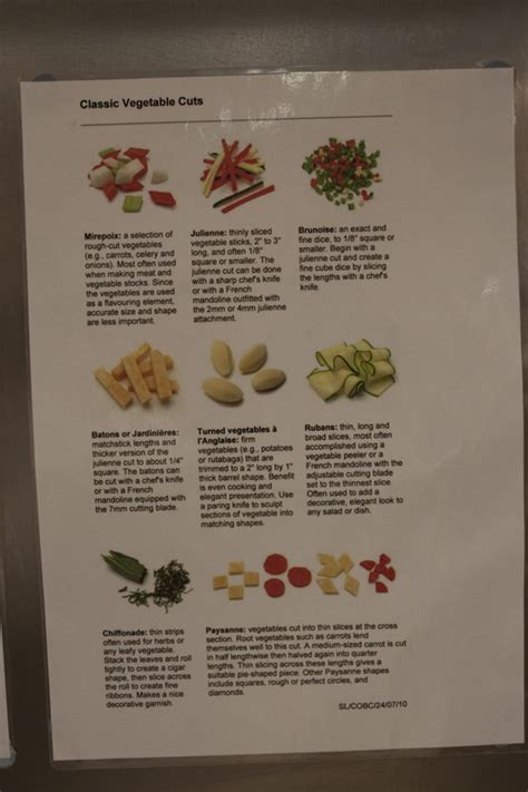 types of crop cuts classic vegetable cuts a poster of the different types