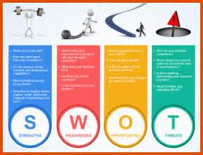 free swot analysis template swot analysis template word www imgkid the image