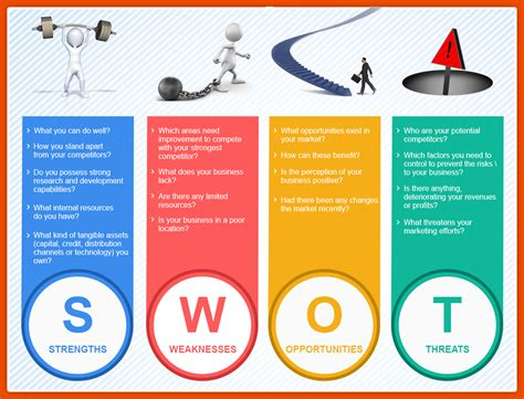 design analysis template basic and colorful swot analysis matrix vector design idea
