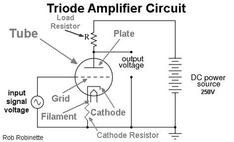 function of resistor in lifier how s work