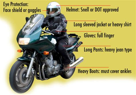 motorcycle protective gear protective clothing nmu continuing education nmu