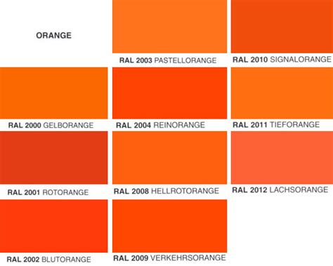 orange colors names orange powder coat pics of yours and info please the