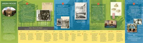 interior design history timeline a history of interior design pdf home design