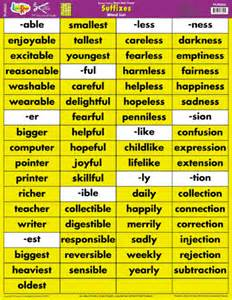 learn right word list charts suffixes