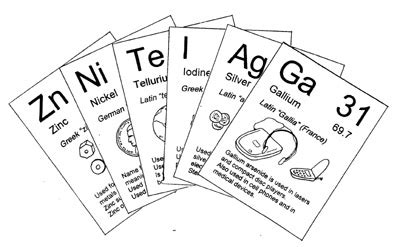 printable flash cards elements periodic table elements flash cards printable sketch