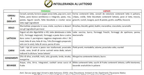 lattosio alimenti da evitare nutribiolab intolleranza al lattosio