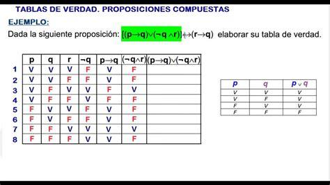 tablas de ispt mensual 2015 read sources tablas isr 2012 el calculo tablas de ispt 2015 newhairstylesformen2014 com