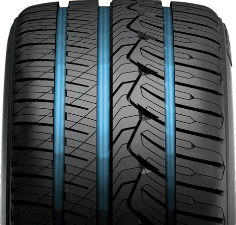 best all weather tires best all season tires for suvuvuqgwtrke