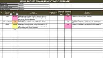 Project Management Template by Issue Project Management Templates