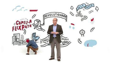 Capella Mba Ranking by Capella Flexpath Tv Spot An Mba Program