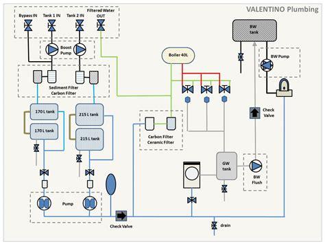 impianto bagno impianto idraulico costo impianto idraulico bagno