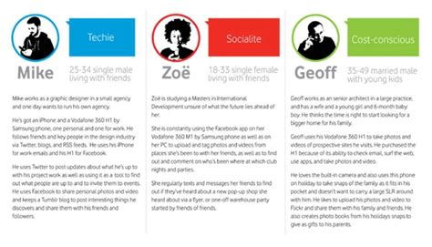 user persona template how user personas can improve your seo strategy