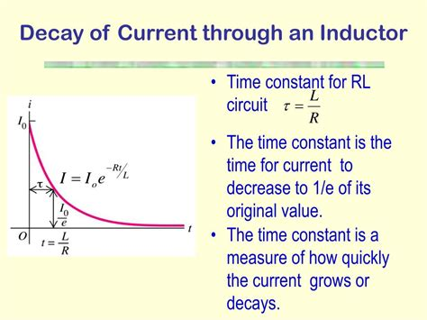 current through inductor and resistor ppt electromagnetic induction powerpoint presentation id 228996