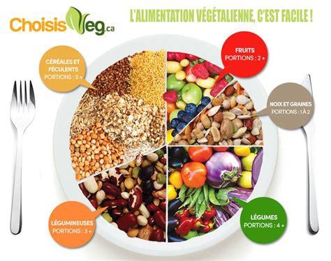 alimenti vegan pourquoi devenir v 233 gane vegan annuaire v 233 gane