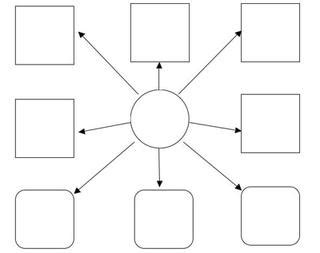 free graphic organizer templates 5 best images of free printable graphic organizer
